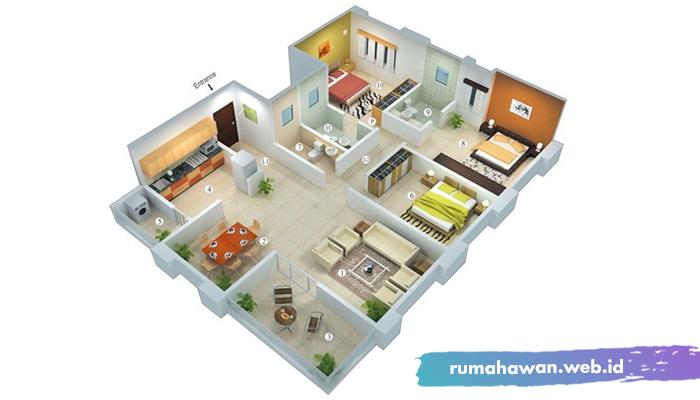Estimasi Dana Untuk Membangun Rumah Minimalis